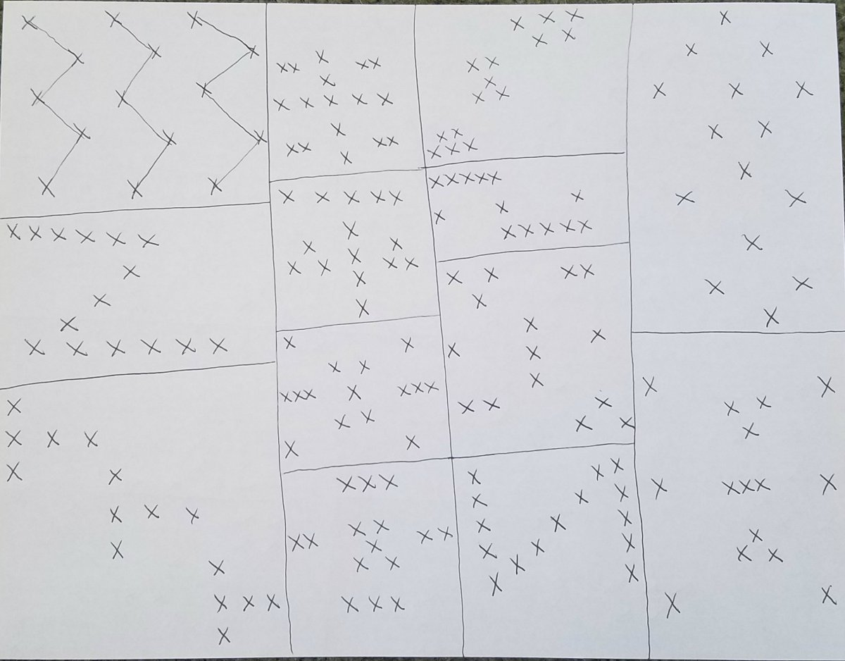 Formations for 15
